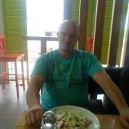 Kosty74's profile photo