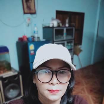 user_vlix38206_Nakhon Nayok_Độc thân_Nữ