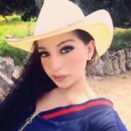 elizebath598400's profile photo