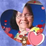lucyh93's profile photo