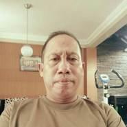 sudartop307761's profile photo