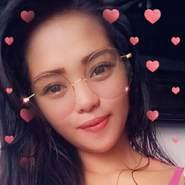 rianb751's profile photo