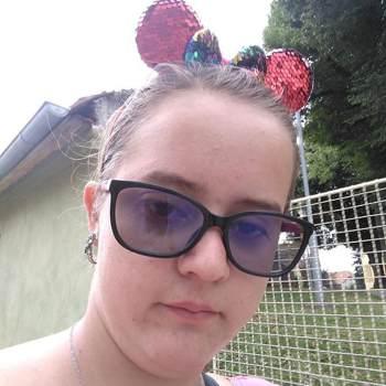 kristynap174798_Jihomoravsky Kraj_Single_Female
