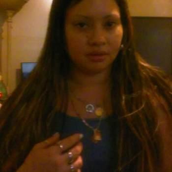 therezan_South Carolina_Single_Female