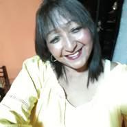 marianaf546225's profile photo