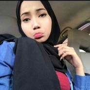 zanitaa's profile photo
