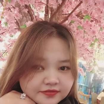 bicht024_Ho Chi Minh_Svobodný(á)_Žena