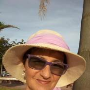 rosana524979's profile photo