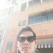 aswins42's profile photo