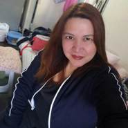 sheanne0918's profile photo