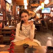wangshanshan's profile photo