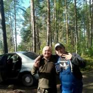 aleksandrm319774's profile photo