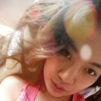 tynishagail_Rizal_Single_Female
