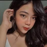 mina516's profile photo