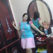 hmdk261's profile photo