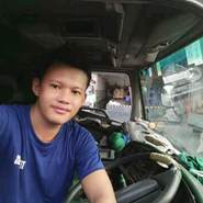 rhemilpatriagmail's profile photo