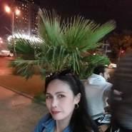 margies714584's profile photo
