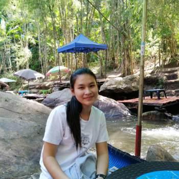 namphuengt1_Chiang Mai_Độc thân_Nữ