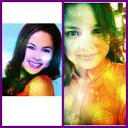 madelyns38066's profile photo