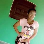 daniar71118's profile photo