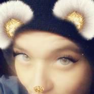 wayana119645's profile photo