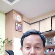 roheems's profile photo