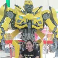 kharenn999301's profile photo