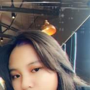 sunguyen873953's profile photo