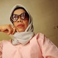 amihh856's profile photo
