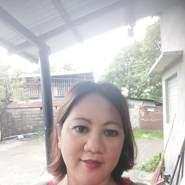 novyv431's profile photo