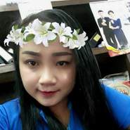 chunsamais's profile photo