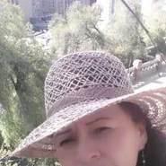 marielgranados's profile photo