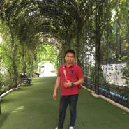 anisukx's profile photo