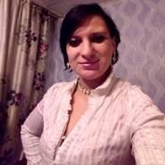 svetlanag573873's profile photo