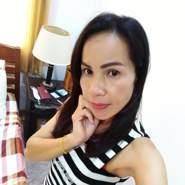 user_bs9411's profile photo