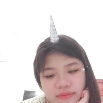 tvy931428_Ho Chi Minh_Single_Female