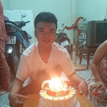 nghiat650898_Ho Chi Minh_Single_Male