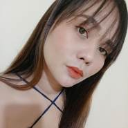 abygail22's profile photo
