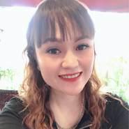ngocpink's profile photo