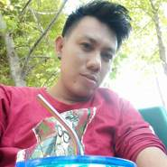 ananb076's profile photo