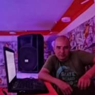 riswallh's profile photo