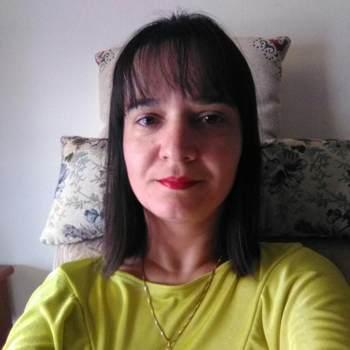denise927664_Lombardia_Single_Female