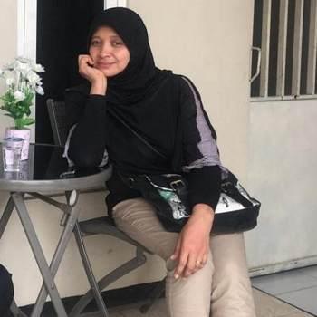 nana318900_Jawa Timur_Single_Female