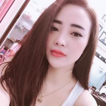 lyly321_Al 'Asimah_Single_Female
