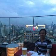 ridhol60491's profile photo