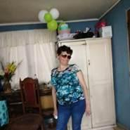 adelam935609's profile photo