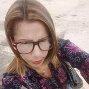marys4795's profile photo