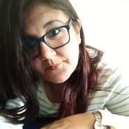 mirellam28's profile photo