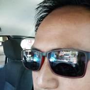 anawatt779307's profile photo