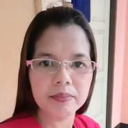 Jintanabuanut's profile photo